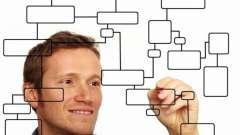 Аналізувати - це означає вміти обробляти отриману інформацію