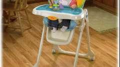 Багато матусі рекомендують стільчик для годування happy baby william, а чому?