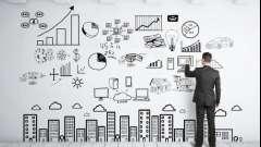 План написання бізнес-плану (приклад)
