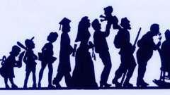Соціально-комунікативний розвиток. Що таке соціалізація дітей дошкільного віку