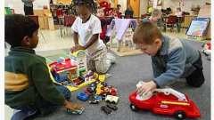Творчі ігри для дітей дошкільного віку