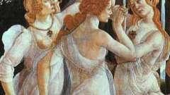Знамениті грецькі імена богинь